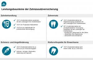 gothaer zahnzusatzversicherung